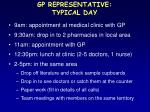 gp representative typical day