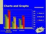 charts and graphs23