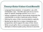 theory data value cost benefit