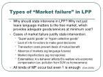 types of market failure in lpp
