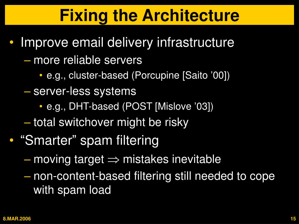 Fixing the Architecture