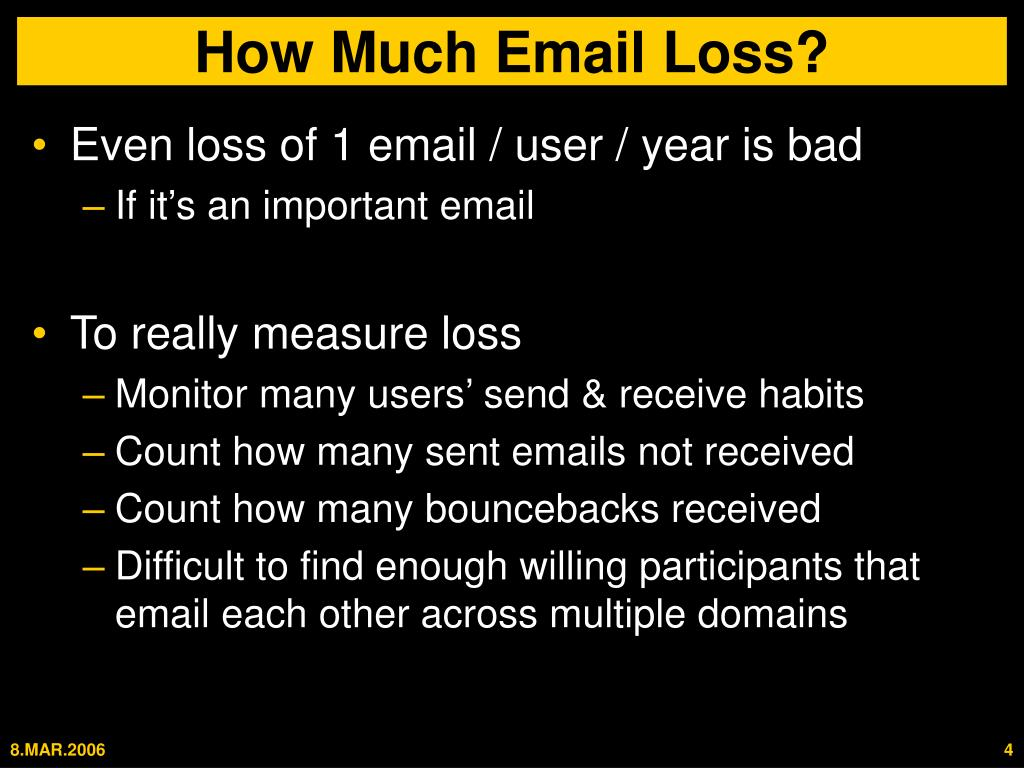 How Much Email Loss?