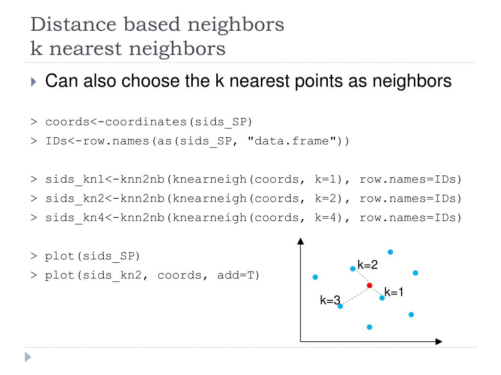 Distance based neighbors