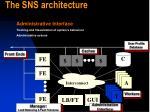the sns architecture11