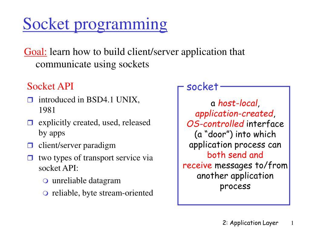 socket programming l.
