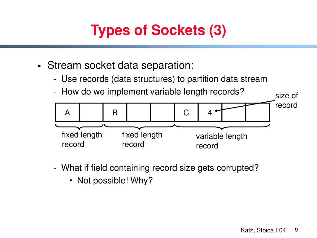 Types of Sockets (3)