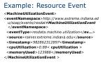 example resource event