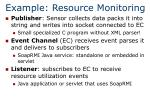 example resource monitoring