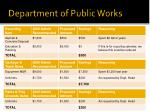 department of public works17