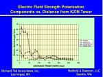 electric field strength polarization components vs distance from kzin tower