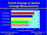 overall average of spatial average measurements