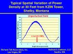 typical spatial variation of power density at 30 feet from kzin tower shelby montana
