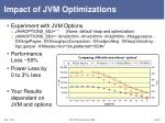 impact of jvm optimizations