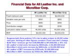 financial data for all leather inc and microfiber corp