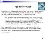 appeals process