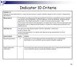 indicator 10 criteria
