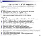 indicators 11 12 resources