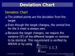 deviation chart21