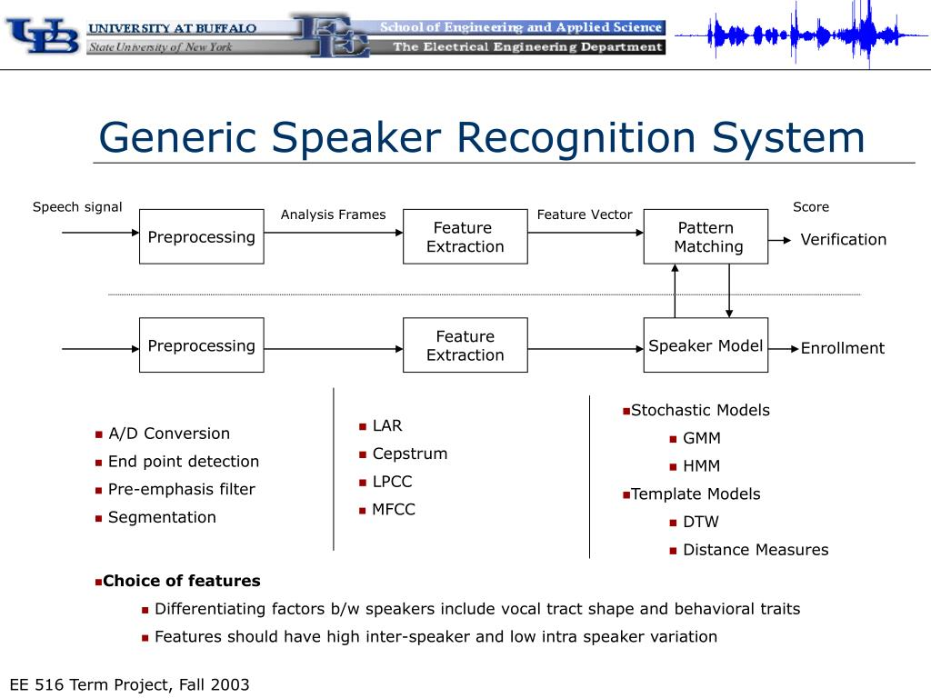 PPT - Speaker Recognition PowerPoint Presentation - ID:519168