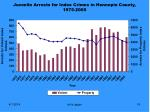 juvenile arrests for index crimes in hennepin county 1975 2000