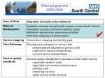 work programme 2006 2008