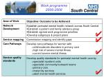 work programme 2006 200813