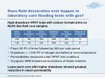 does fluid dessication ever happen in laboratory core flooding tests with gas
