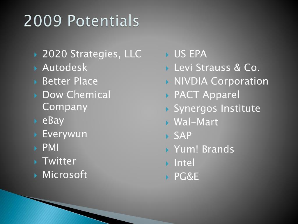 2020 Strategies, LLC