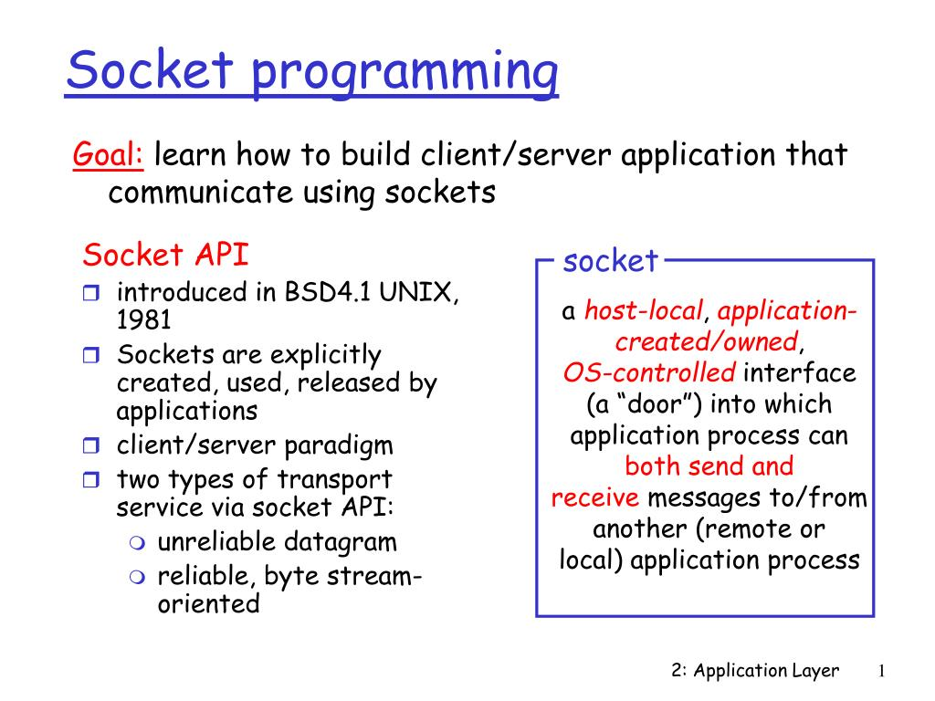 socket programming l.