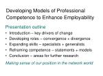 developing models of professional competence to enhance employability