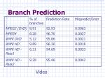 branch prediction30