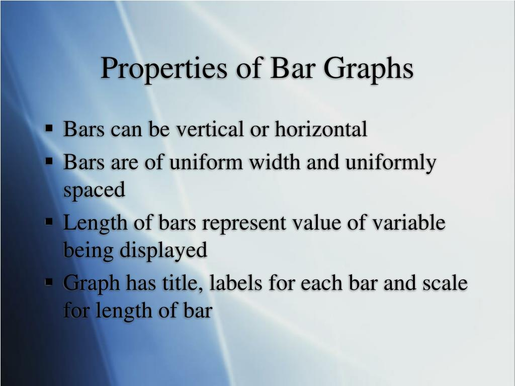 properties of bar graphs l.