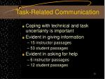 task related communication