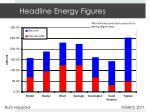 headline energy figures