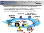 background technology infusion process