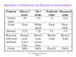 mendeleev s predictions for ekasilicon germanium