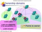 ownership domains103
