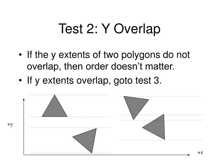 Test 2: Y Overlap
