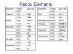 redox elements