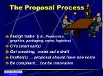 the proposal process55