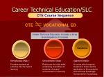 career technical education slc