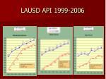 lausd api 1999 2006