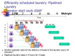 efficiently scheduled laundry pipelined laundry operator start work asap
