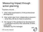 measuring impact through action planning