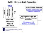 duhs revenue cycle accounting