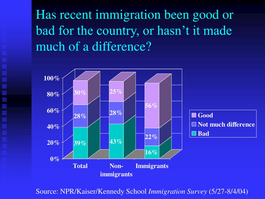 immigration good or bad