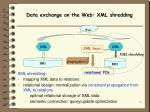 data exchange on the web xml shredding