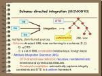 schema directed integration sigmod 03