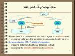 xml publishing integration