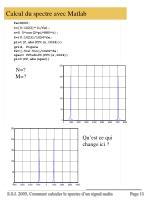 calcul du spectre avec matlab
